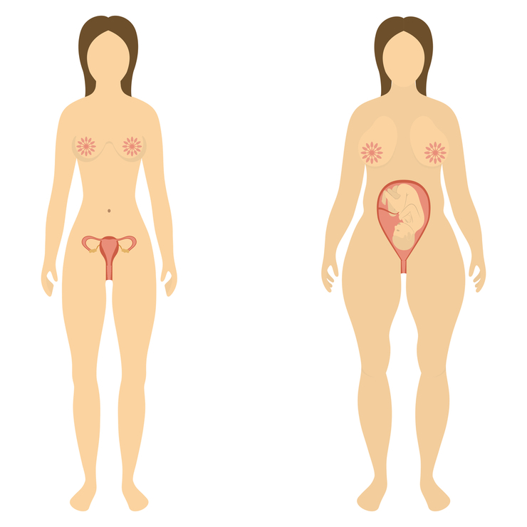 Чем опасен симфизит при беременности