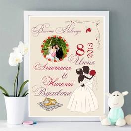 Постер метрика на свадьбу