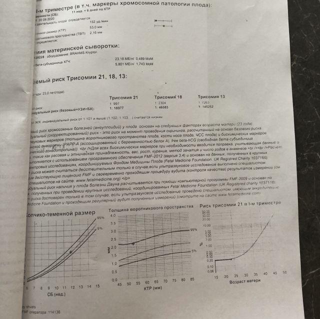 Занижен бета ХГЧ 1 скрининг