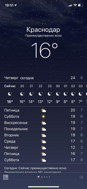 Отопление Краснодар
