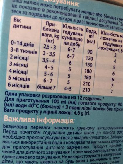 Сколько мл смеси съедает