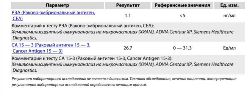 Анализ на раковые клетки
